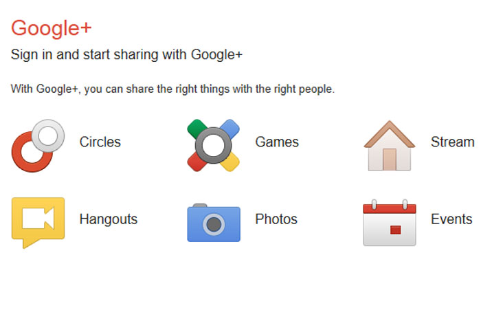 Find out what Google + is