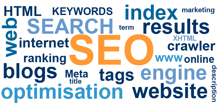 On Page SEO Ranking Factors